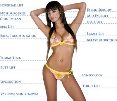 cosmetic-surgery-procedures
